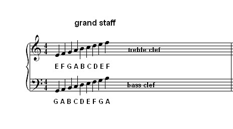 piano music staff