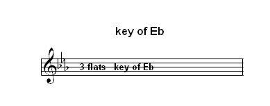 Ebkey